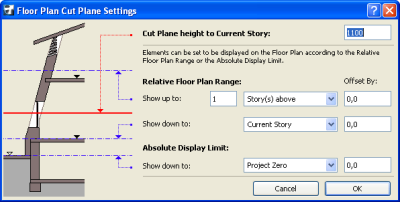 Возвращаем значение переменной Cut Plane height to Current Story к предыдущему состоянию