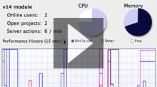 Отслеживание нагрузок на BIM сервер